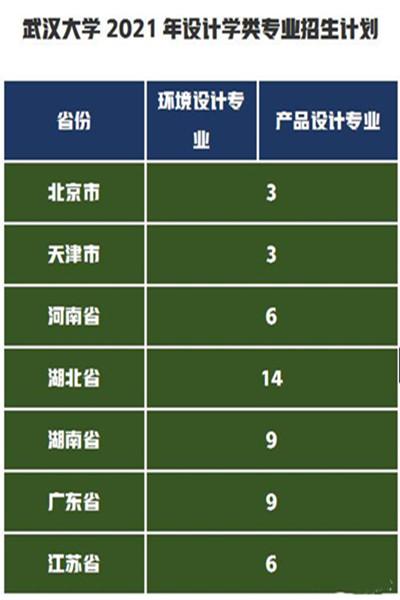 武汉大学录取分数是多少?招生计划是什么?